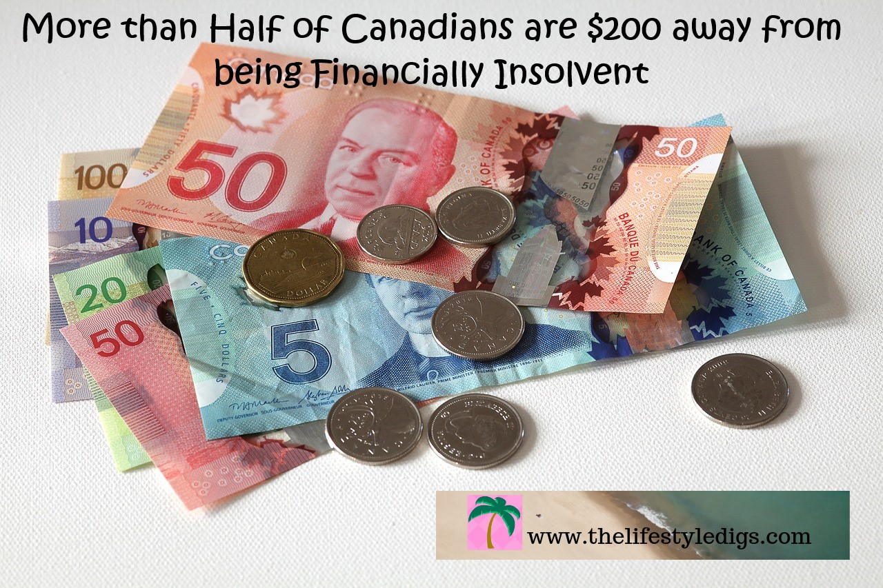 More than Half of Canadians are $200 away from being Financially Insolvent